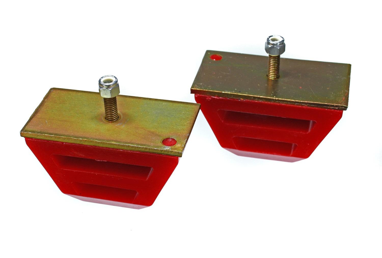 Energy Suspension 8.18113R Hyper-Flex Master Set